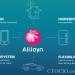索尼、伊莱克斯加入AllSeen物联网联盟推动智能家居标准化