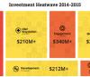 2014-2015移动淘金工具市场投资热点扫描