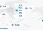 阿里巴巴斥资10亿美元向日本、欧洲和中东扩张阿里云