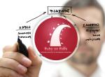 六个最酷的Ruby on Rails项目