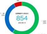2016年第一季度全国物流行业网络安全报告