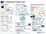 11大热点:全球网络安全市场地图出炉