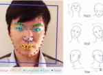 看脸时代真的到来:人工智能技术识别性取向的准确性超过人类