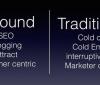 关于Inbound Marketing,这里有你想了解的一切