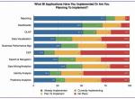 2012商业智能的五大趋势