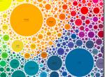 最值得关注的十大业务分析创业公司