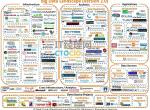 大数据生态地图2.0:大数据的38种商业模式