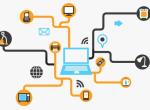 物联网市场进入爆发期,五大B2B应用最热
