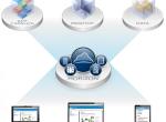VMware发布云桌面虚拟化服务,阻击亚马逊