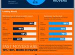 当代知识工人报告:如何用云、移动和BYOD提高生产力