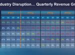 思科钱伯斯:IT业将爆发血战,五大只剩两三家