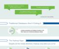 数据科学家大调查:职业受挫数据多样性,吐槽Hadoop