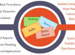 当大数据遇到安全分析:思科OpenSOC即将开源