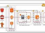 企业对抗DDoS的五大招:亚马逊发布DDoS攻击恢复最佳实践指南