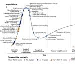 2015年被过度炒作的五个技术概念