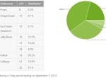 "Android""棒棒糖""安装比例超过20%"