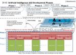 日本政府人工智能科技发展战略报告