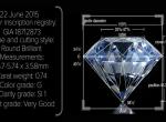 最贵区块链诞生:全球最大钻石生产商宣布上链