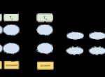 谷歌开源顶级人工智能自然语言预处理训练技术