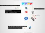 英特尔开源分布式深度学习平台:Nauta