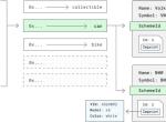 安永公开零知识证明区块链交易技术Nightfall源代码