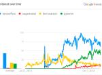 开源正在成为会话式人工智能的主导力量