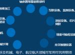 """""""断供""""已开始?!中国企业该做什么?"""