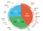 联网企业:2020年物联网安全报告-派拓网络