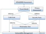 郑磊:IBM安全漫谈