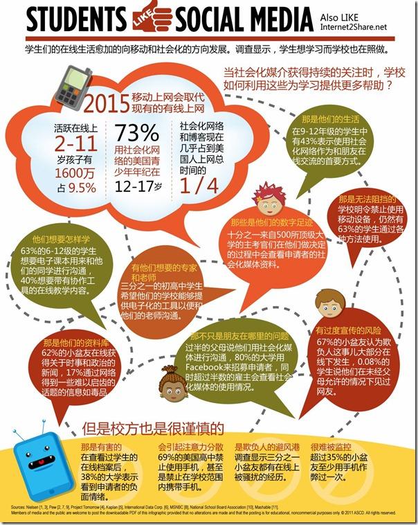 infographic12-5