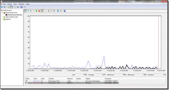 1030.5-SkyDrive-perfmon_thumb_2A1D1C9D
