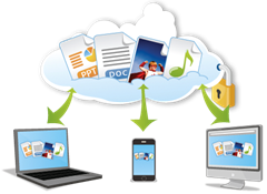 cloud_connected_devices.v2