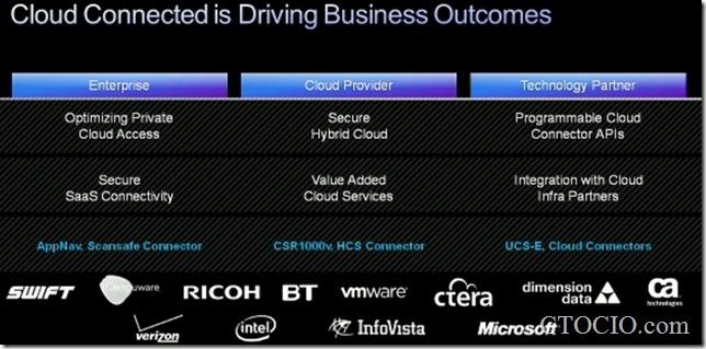 cisco_cloud_connected_2