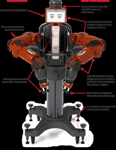 img_baxters_capabilities人形智能机器人