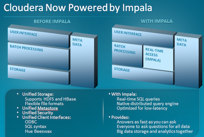 Cloudera-Impala