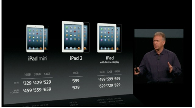 ipad_mini_price