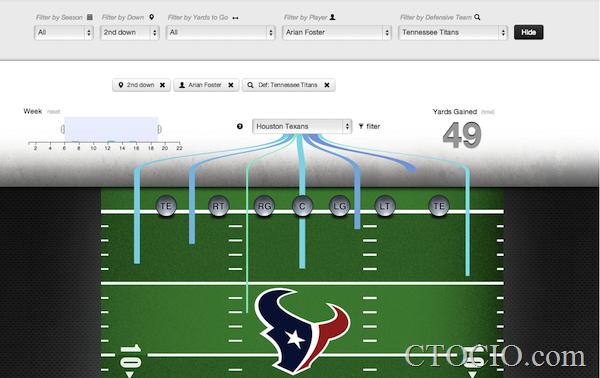 NFL-Spider-Viz1