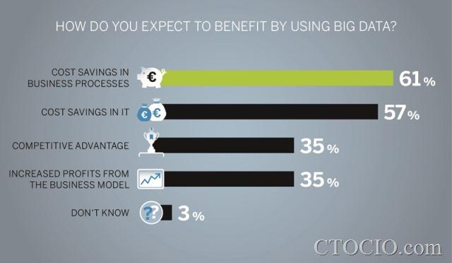 SAP_Big_Data_E2