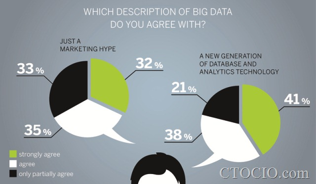 SAP_Big_Data_E5