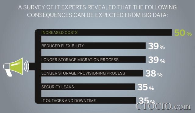 SAP_Big_Data_E7