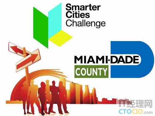 smart city miami dade