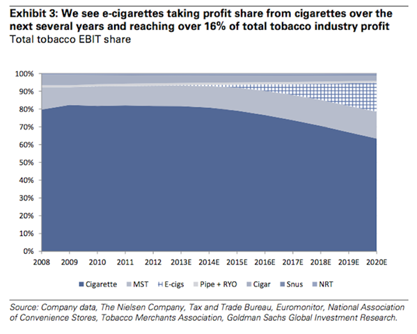 heres-hongs-growth-outlook-for-e-cigs.jpg