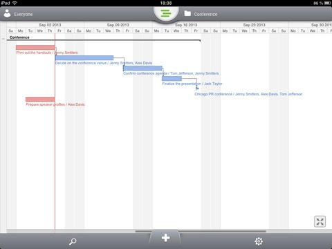 Workload_view_Wrike