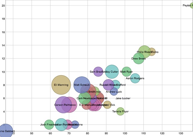 raw-数据可视化工具1