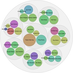 raw-数据可视化工具2