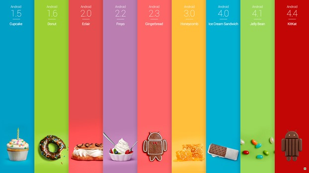 Android4.4 version history kitkat