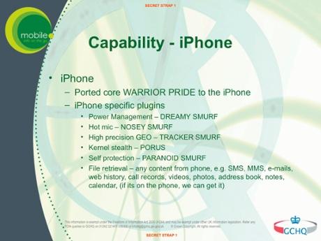GCHQ-IPHONE