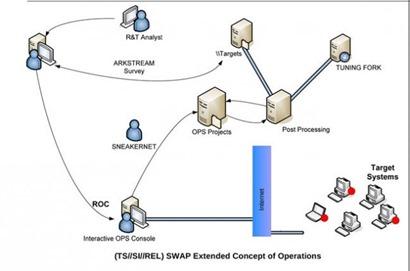nsa-ant-swap-640x424