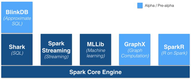 spark-stack-new