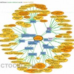 InQTel_Investment_bigdata-footprint-1.jpg